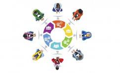关于社群经济建设营销环境MG动画制作文案内容